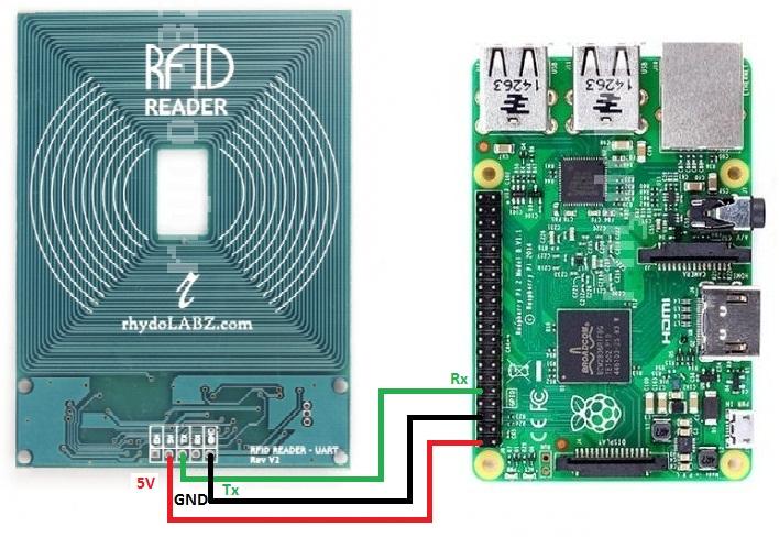 RhydoLabz RFID Reader (125Khz) – Serial TTL Interfaced with