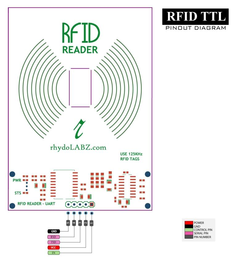 Rfid Reader  125khz   U2013 Serial Ttl Hookup Guide