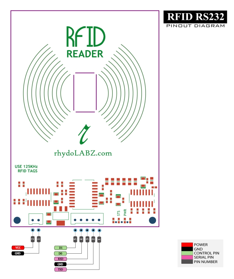 read rfid tag using rfid reader 125khz   u2013 rs232