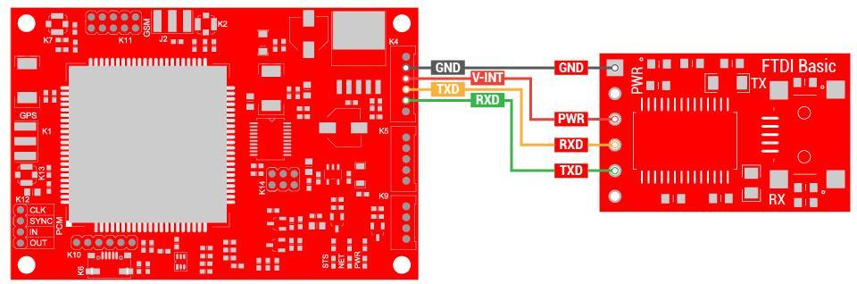 3G/GSM/GPRS/GPS TTL MODEM-SIM5360E