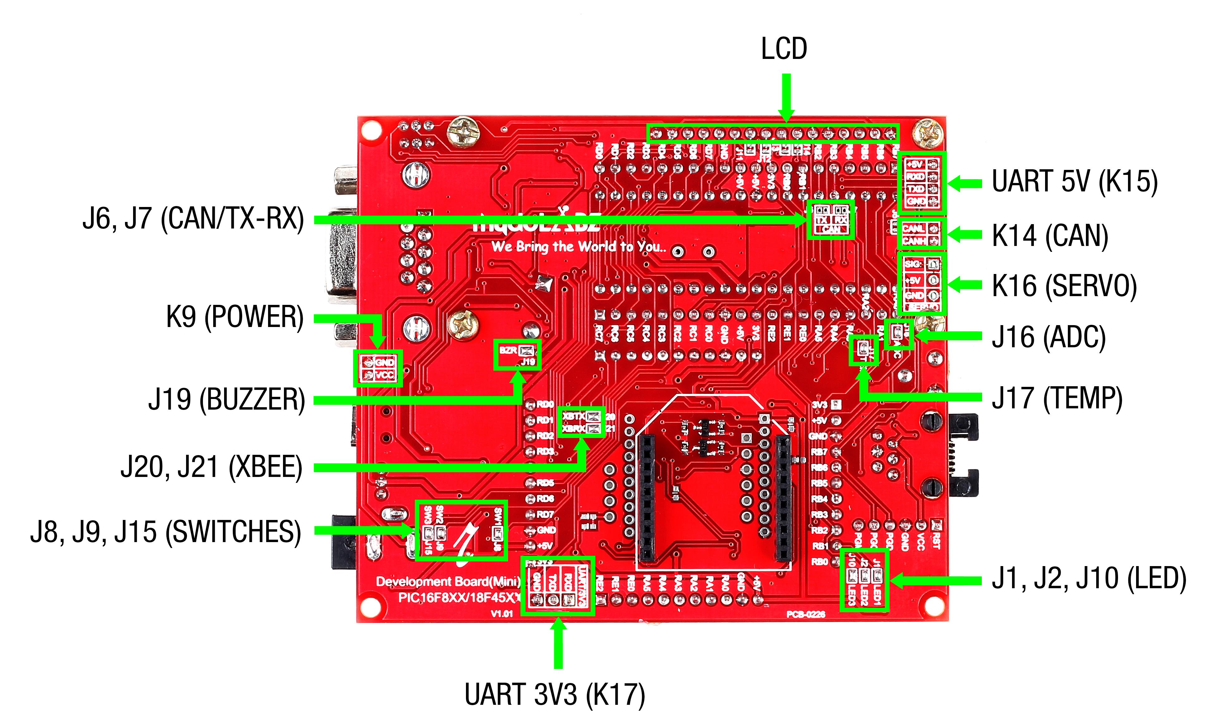 PIC16F877A Mini Development Board – Overview