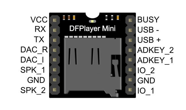 Mini MP3 Player Interfaced with Arduino