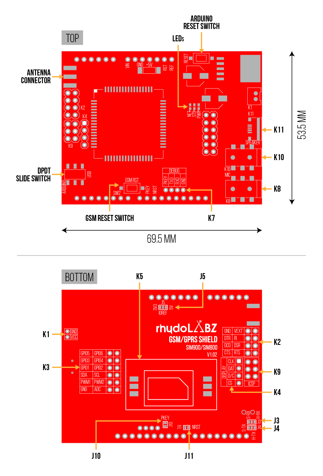 How to interface GSM/GPRS Shield (SIM900A/SIM900/SIM800) To an Arduino