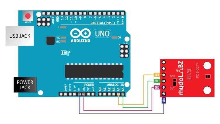 Get values from bh light sensor module using arduino