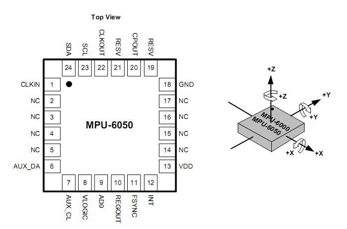 Robot Controller Mini-Hookup Guide