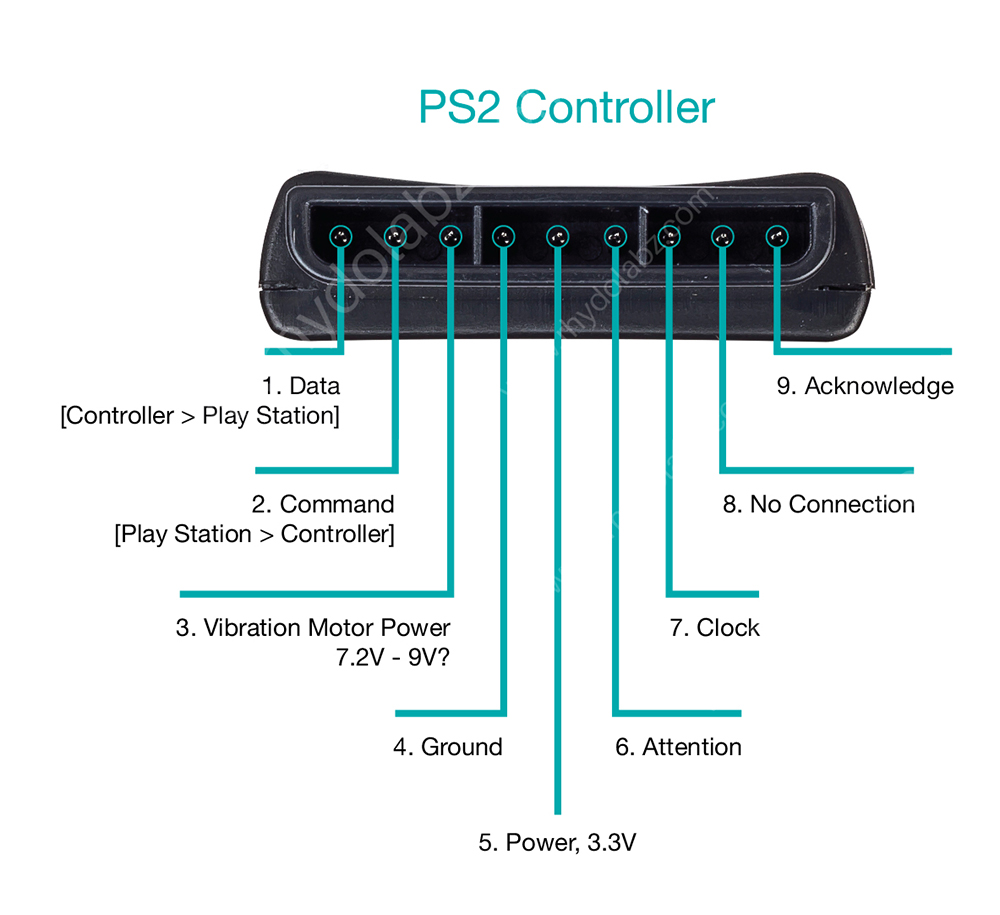 ps2 controller diagram