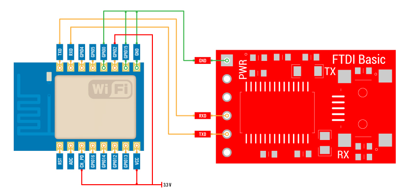 Arduino Basic Wifi Project using ESP8266 wifi module Use