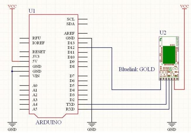 Bluetooth SMD Module - RN-42 v615 - WRL-12574