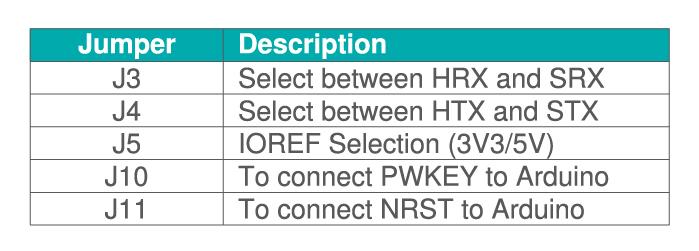How to interface GSM/GPRS Shield (SIM900A/SIM900/SIM800) To