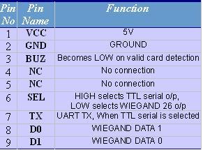 µRFID Reader (EM-18 compatible)