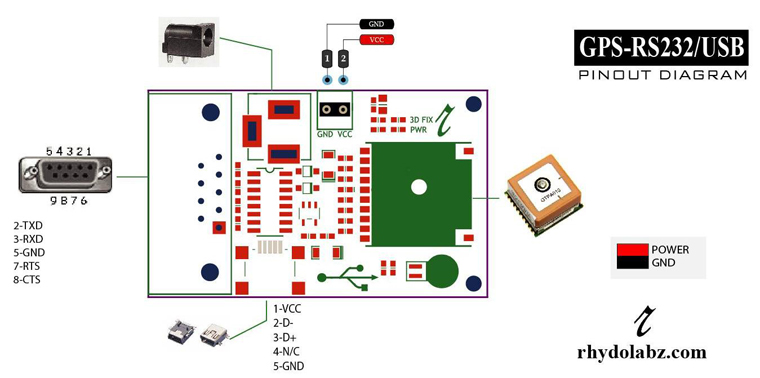 Gps Receiver With Antenna Rs232 Serial Usb