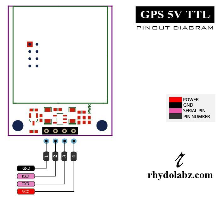 gps receiver with antenna  5v ttl serial RS232 Pin Diagram Cable Wiring Diagram