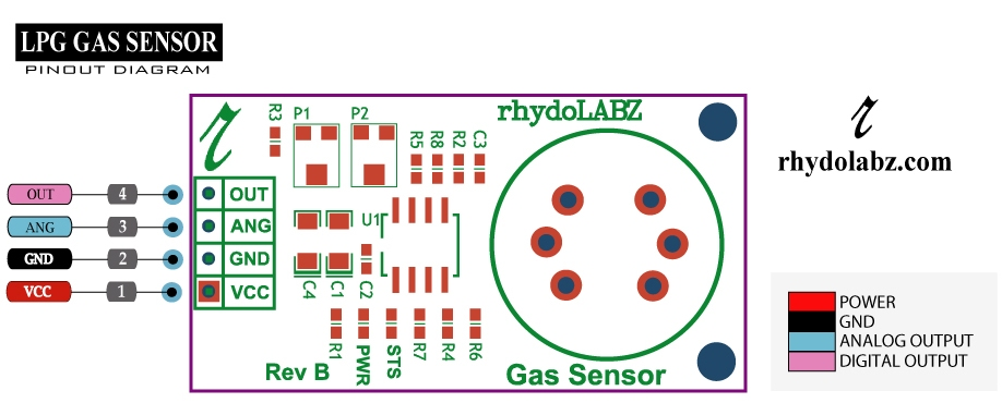 lpg gas sensor module rh rhydolabz com VG Diagram Ph Diagram