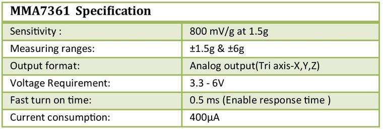 Triple Axis Accelerometer Module-MMA7361 Hookup Guide