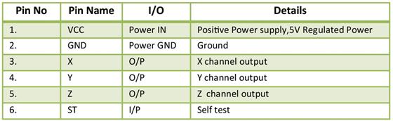 3 Axis Accelerometer with Regulator – ADXL335
